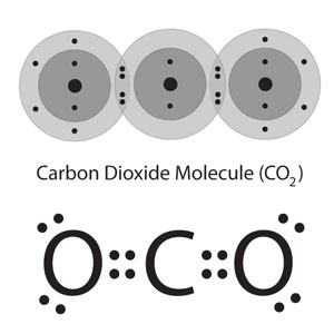 What Is The Electron Dot Structure Of Co2 And H2o2