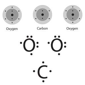 dot diagram of cu dot diagram of carbon valence electrons, dot structure, electronegativity and vsepr