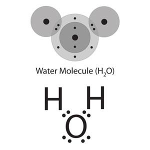 valence electrons dot structure electronegativity and vsepr : h2o dot diagram - findchart.co