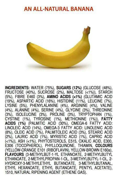 Your Organic Banana is 100% Chemicals. Does that mean the Banana is bad?