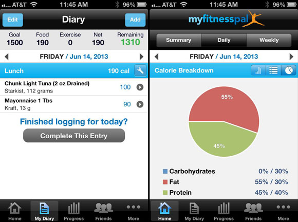 Tricks to hit your macro ratios in MyFitnessPal