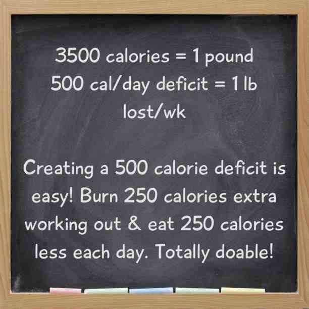 Diet plan for silent reflux
