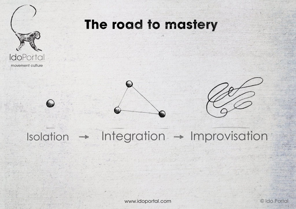 isolation integration improvisation