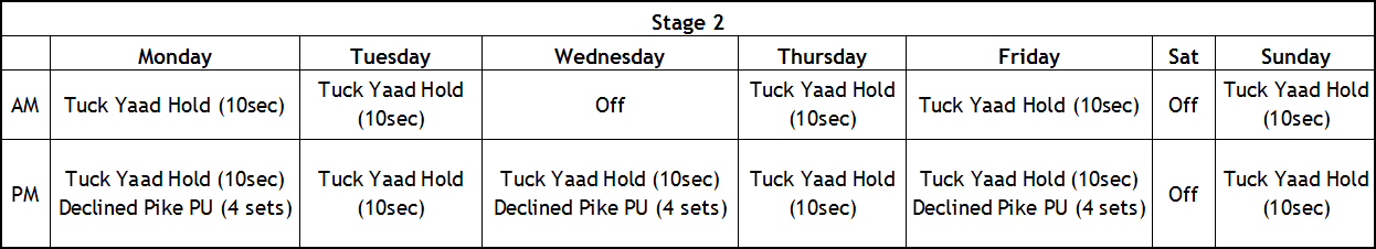 stage 2 of hspu schedule