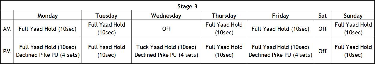 stage 3 of hspu schedule