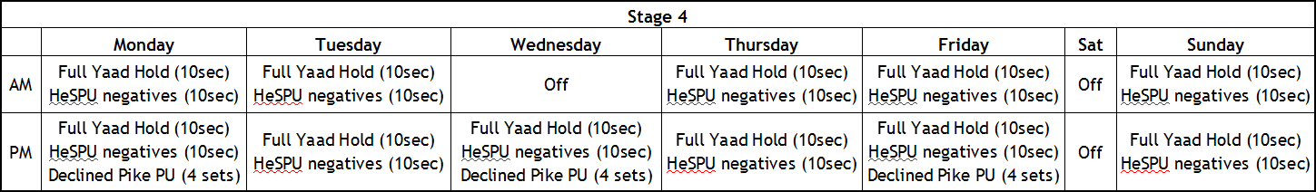 stage 4 of hspu schedule