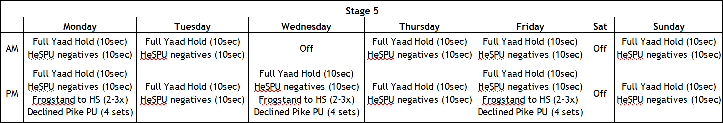 stage 5 of hspu schedule