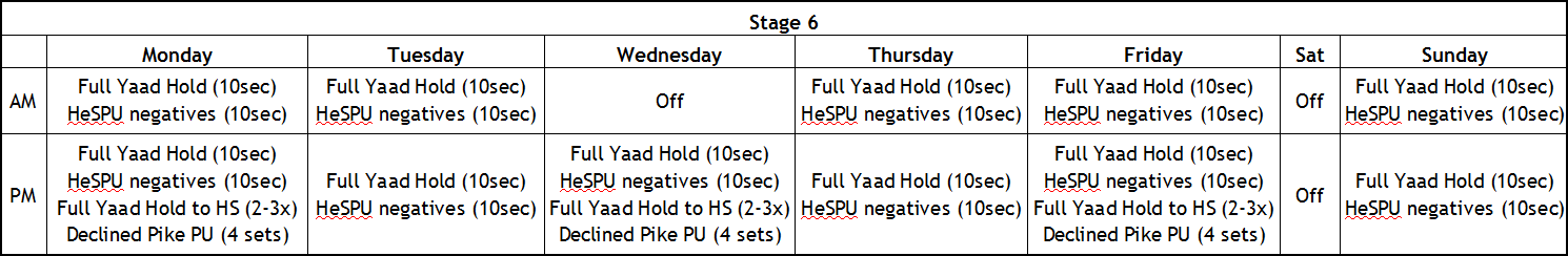 stage 6 of hspu schedule
