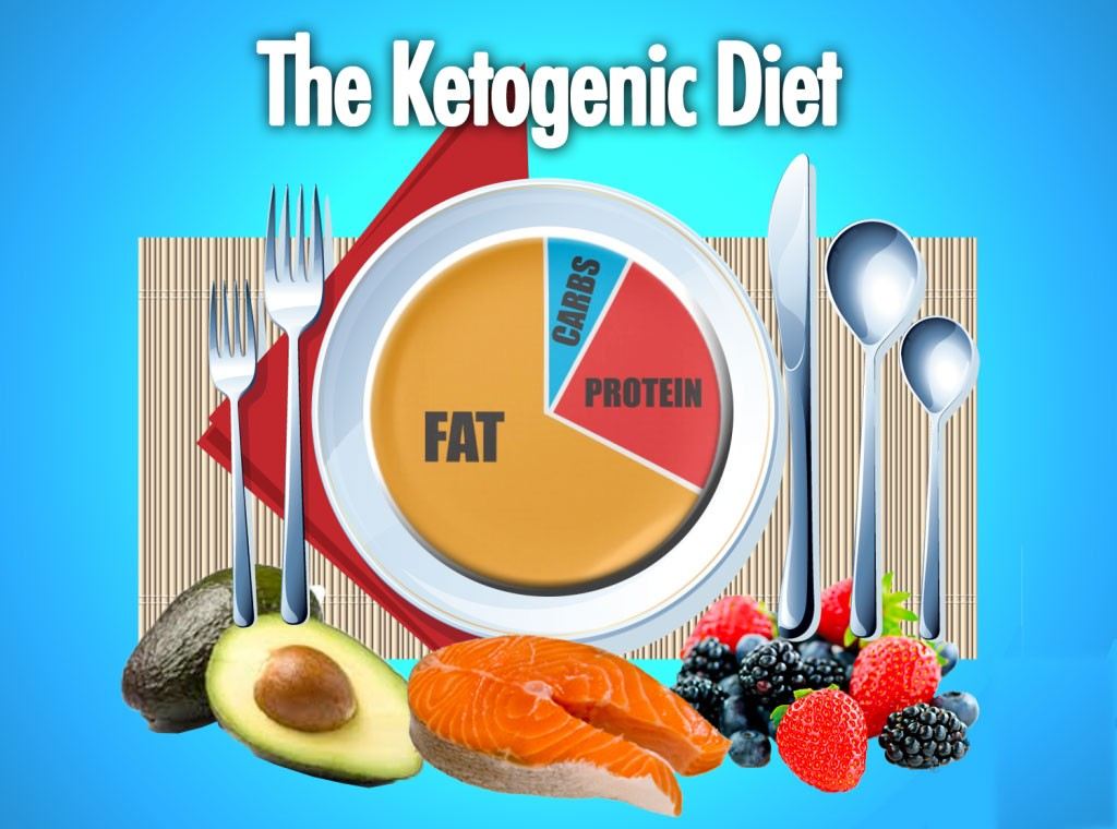 keto low carb high fat diet